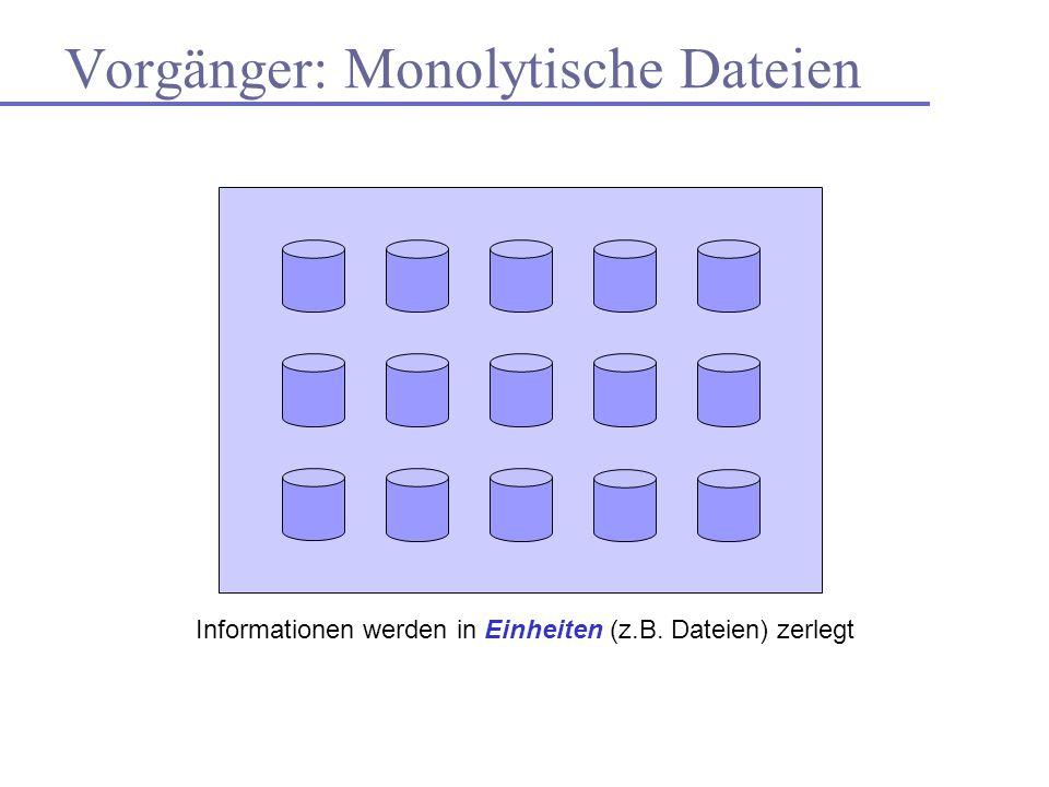 Vorgänger: Monolytische Dateien