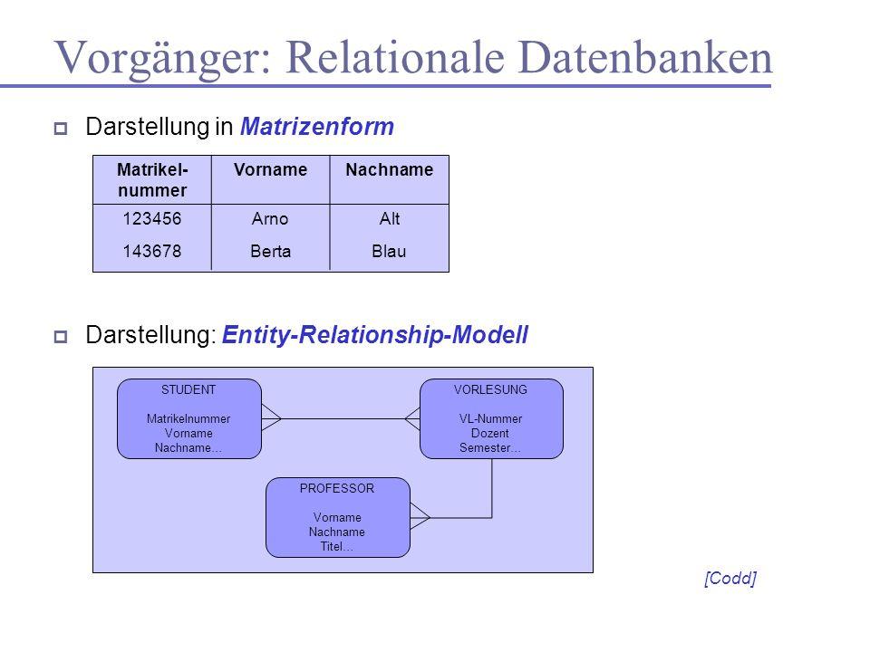 Vorgänger: Relationale Datenbanken