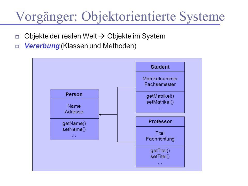 Vorgänger: Objektorientierte Systeme