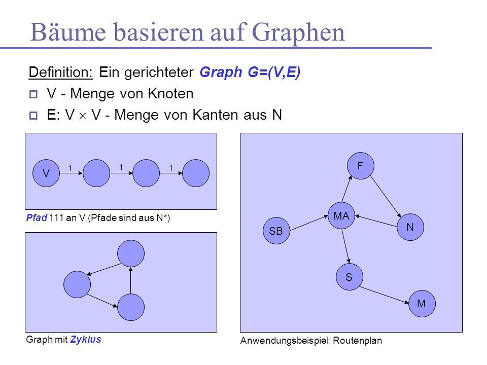 Bäume basieren auf Graphen