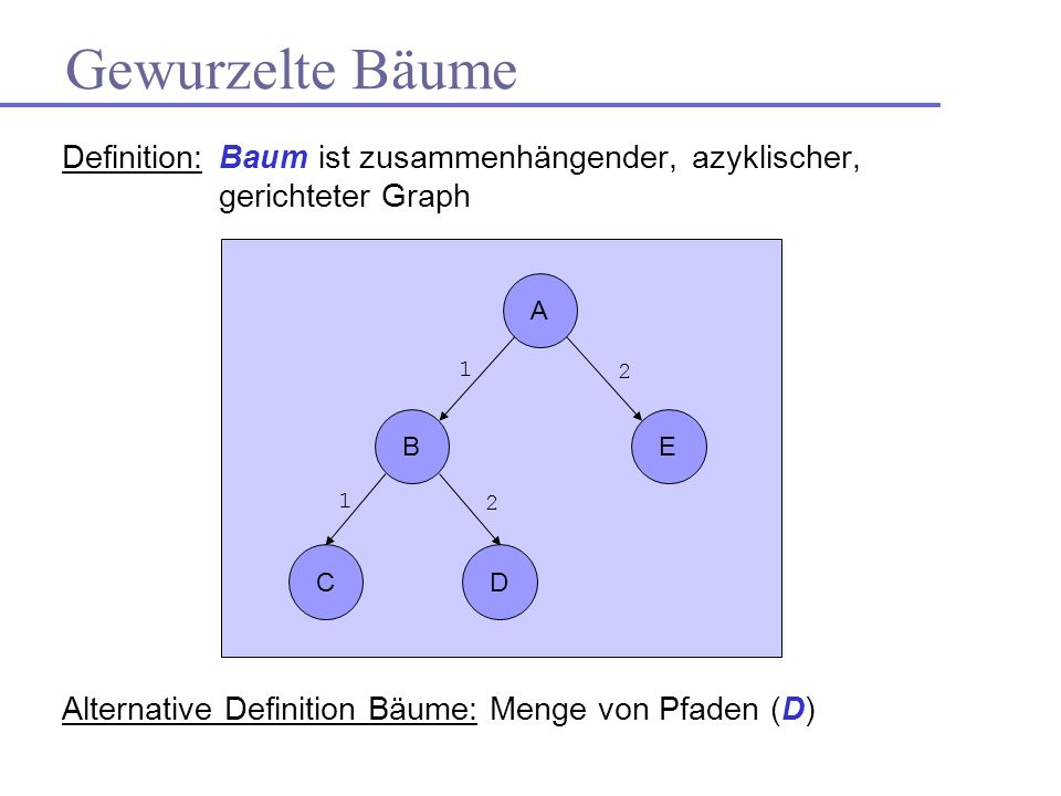Gewurzelte Bäume Definition: Baum ist zusammenhängender, azyklischer, gerichteter Graph. Alternative Definition Bäume: Menge von Pfaden (D)