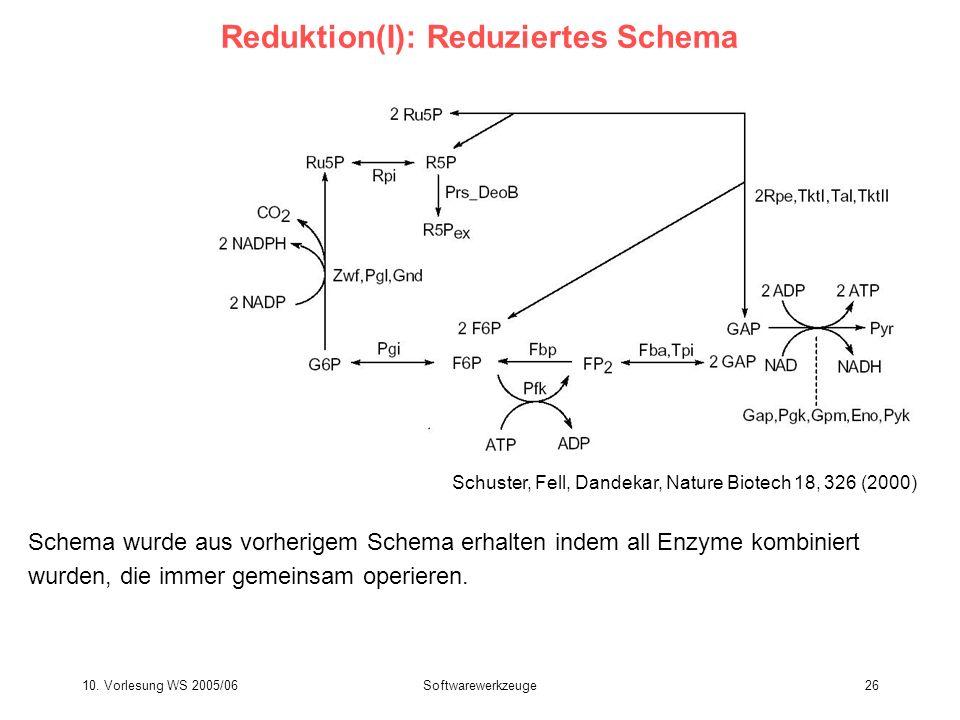 Reduktion(I): Reduziertes Schema