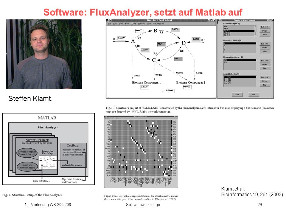 Software: FluxAnalyzer, setzt auf Matlab auf