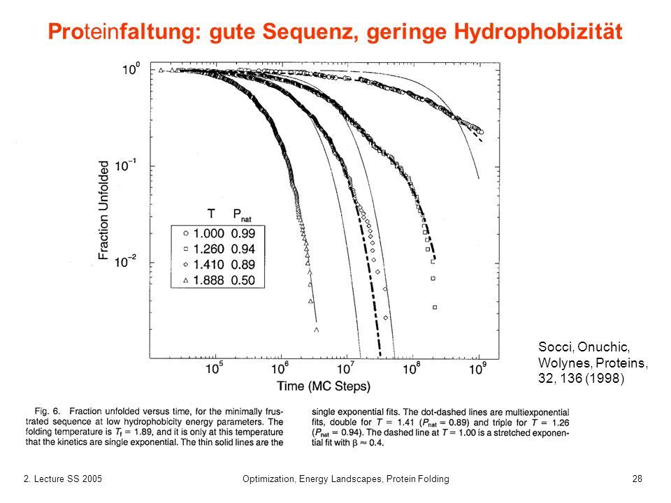 Proteinfaltung: gute Sequenz, geringe Hydrophobizität