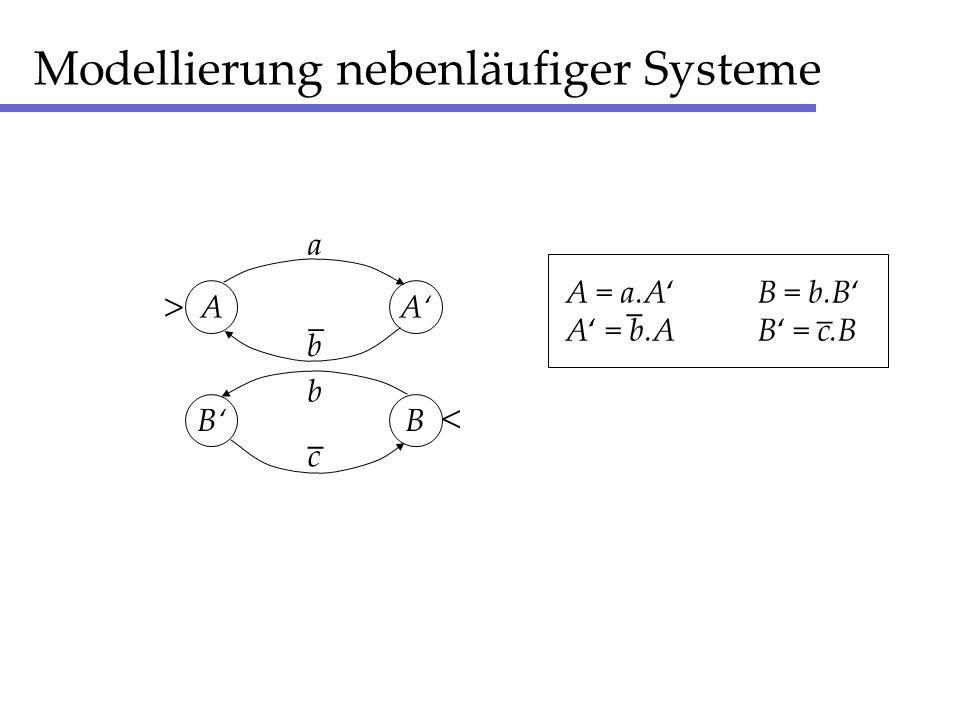 Modellierung nebenläufiger Systeme