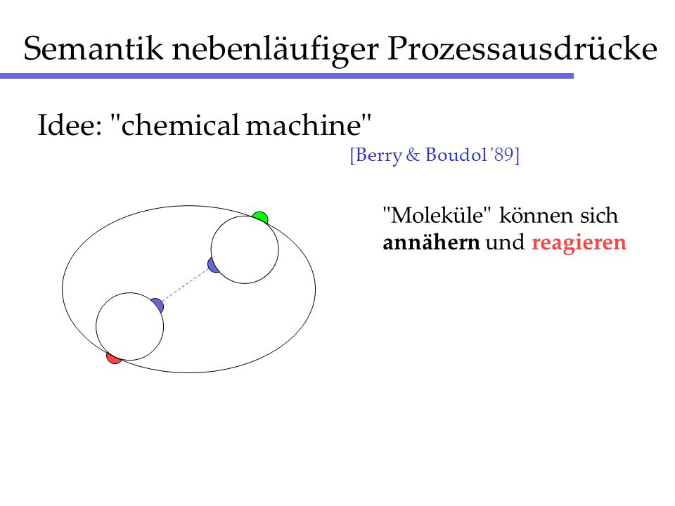 Semantik nebenläufiger Prozessausdrücke