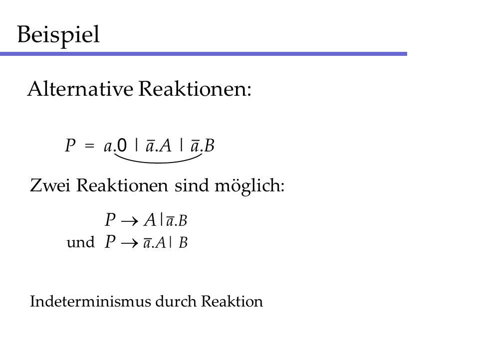 Beispiel Alternative Reaktionen: P = a.0 | a.A | a.B