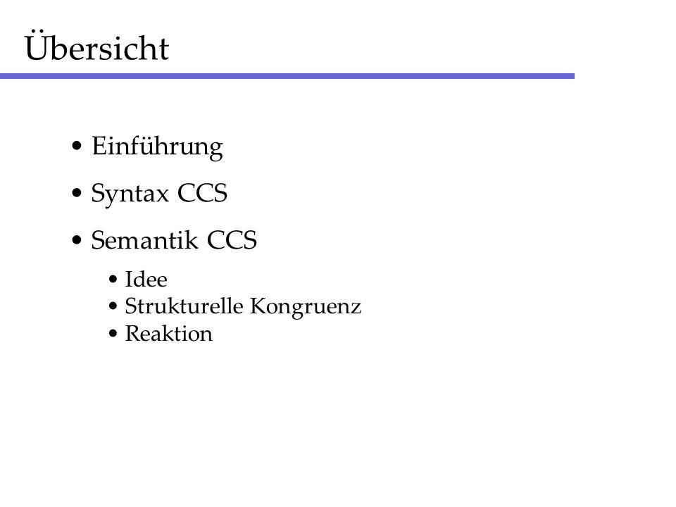Übersicht Einführung Syntax CCS Semantik CCS Idee