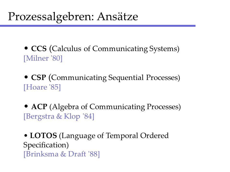 Prozessalgebren: Ansätze
