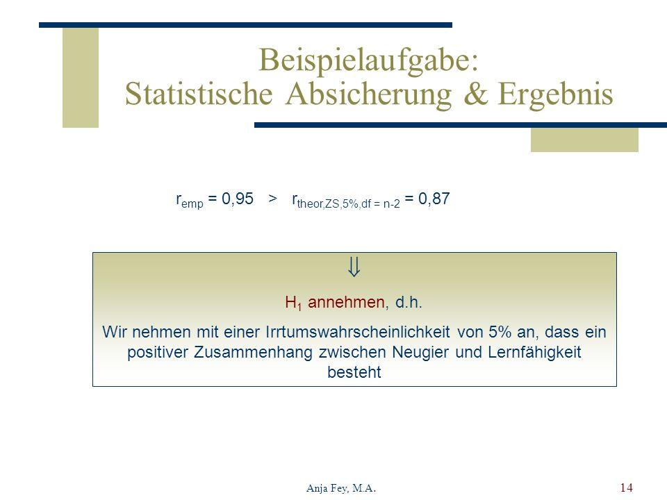 Beispielaufgabe: Statistische Absicherung & Ergebnis