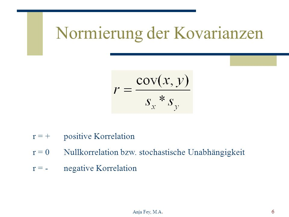 Normierung der Kovarianzen