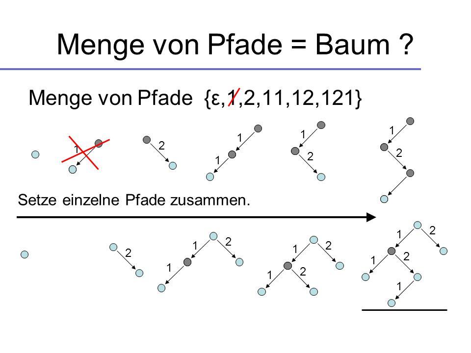 Menge von Pfade = Baum Menge von Pfade {ε,1,2,11,12,121}