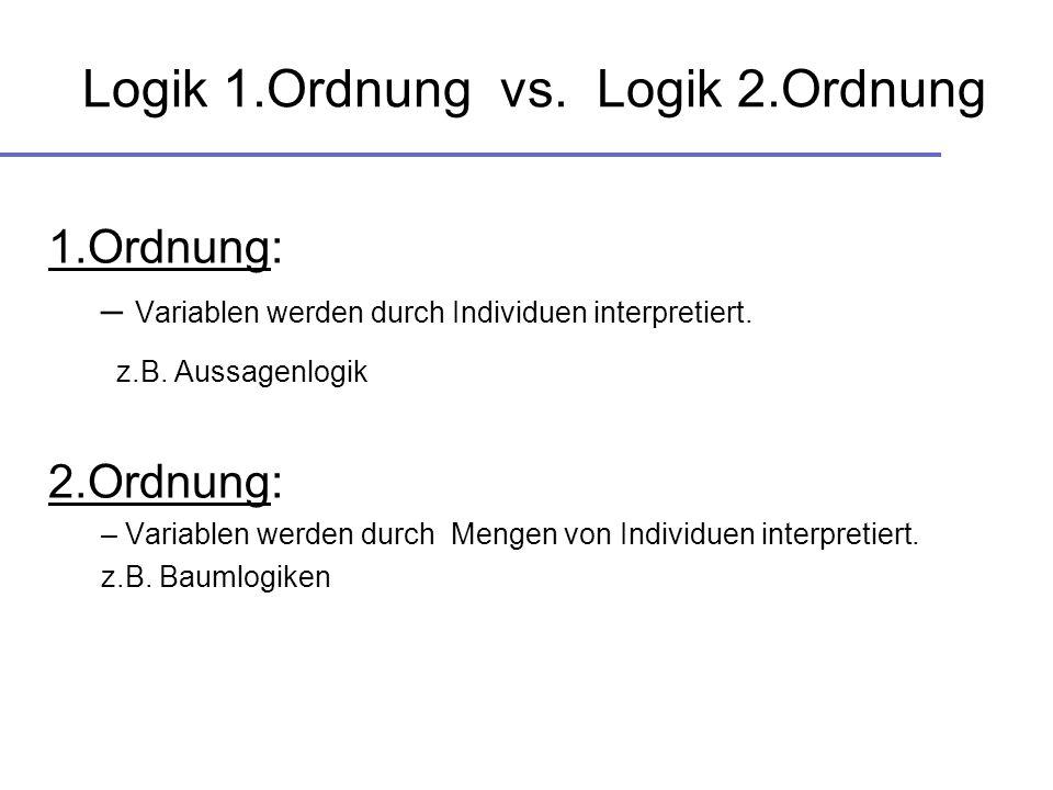 Logik 1.Ordnung vs. Logik 2.Ordnung