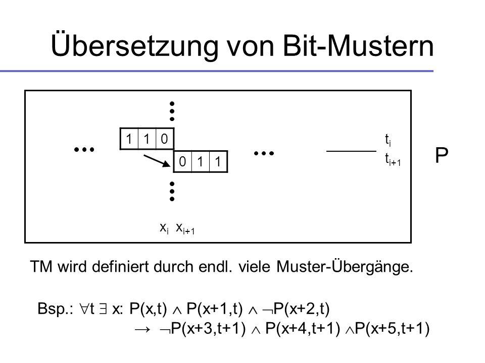 Übersetzung von Bit-Mustern