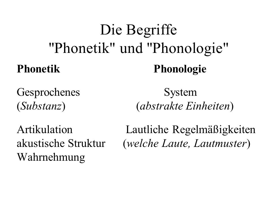 Die Begriffe Phonetik und Phonologie