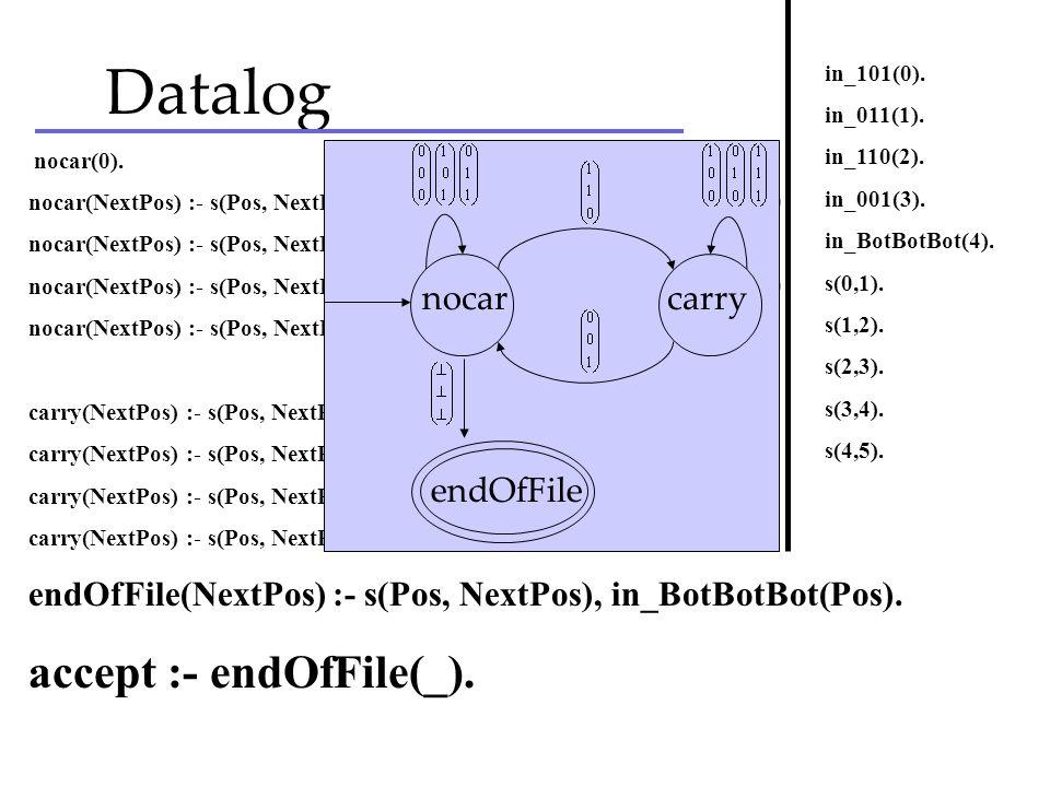 Datalog accept :- endOfFile(_).