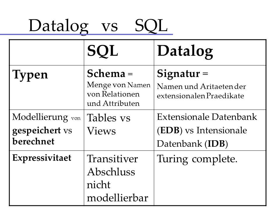 Datalog vs SQL SQL Datalog Typen