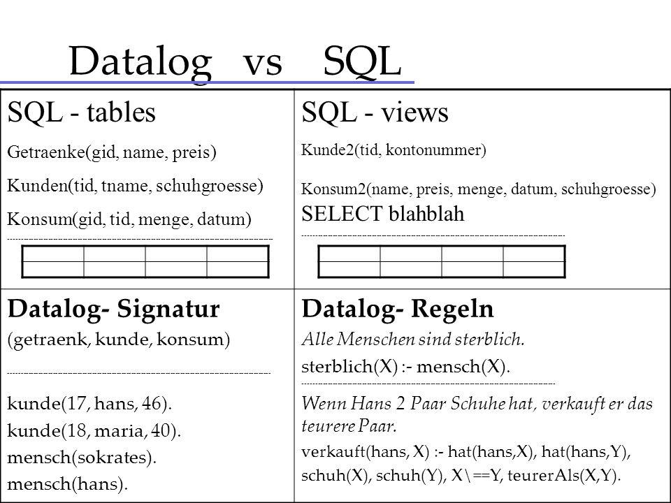 Datalog vs SQL SQL - tables SQL - views Datalog- Signatur