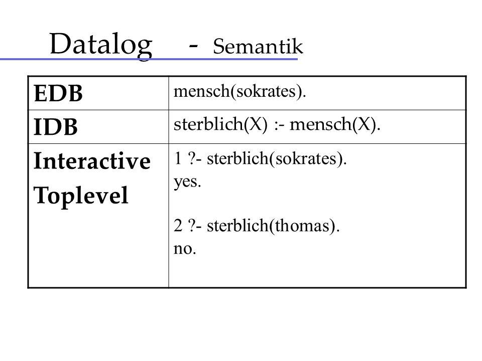 Datalog - Semantik EDB IDB Interactive Toplevel mensch(sokrates).