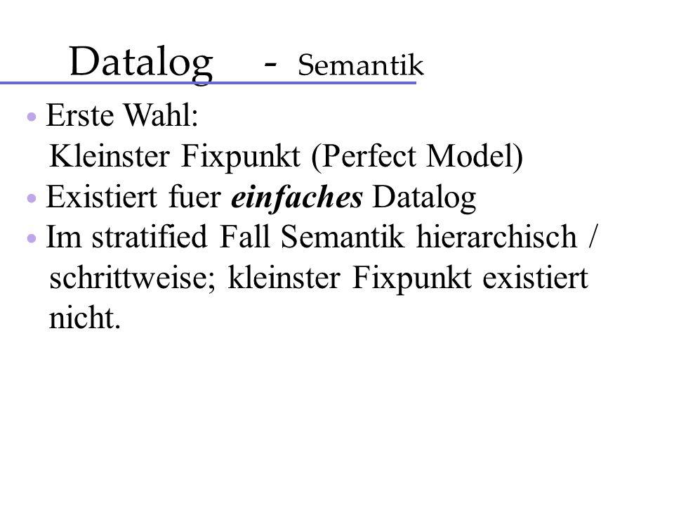 Datalog - Semantik Kleinster Fixpunkt (Perfect Model)