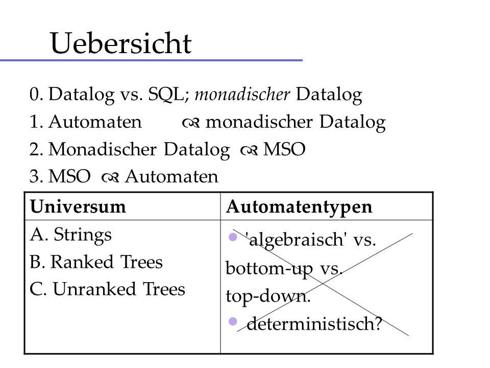 Uebersicht • algebraisch vs. • deterministisch