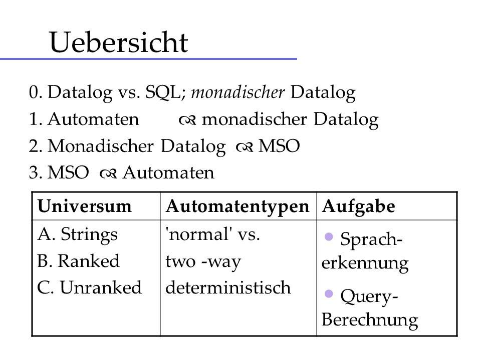 Uebersicht • Sprach-erkennung • Query-Berechnung