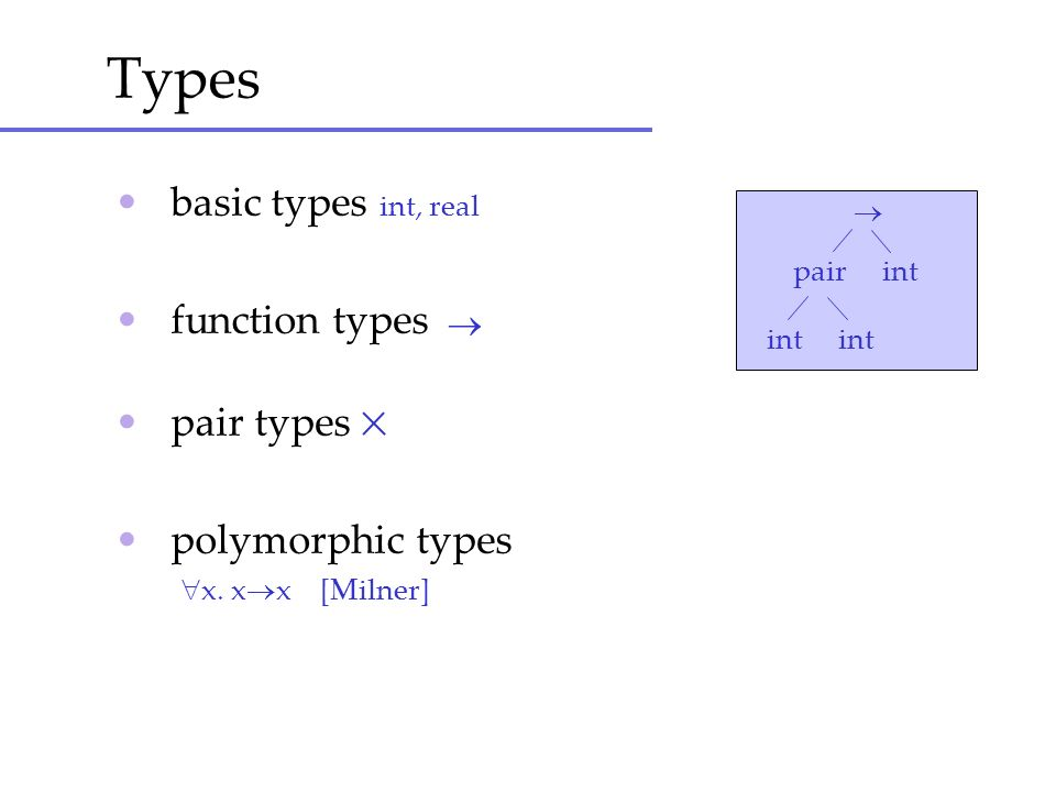 Types • basic types int, real • function types • pair types