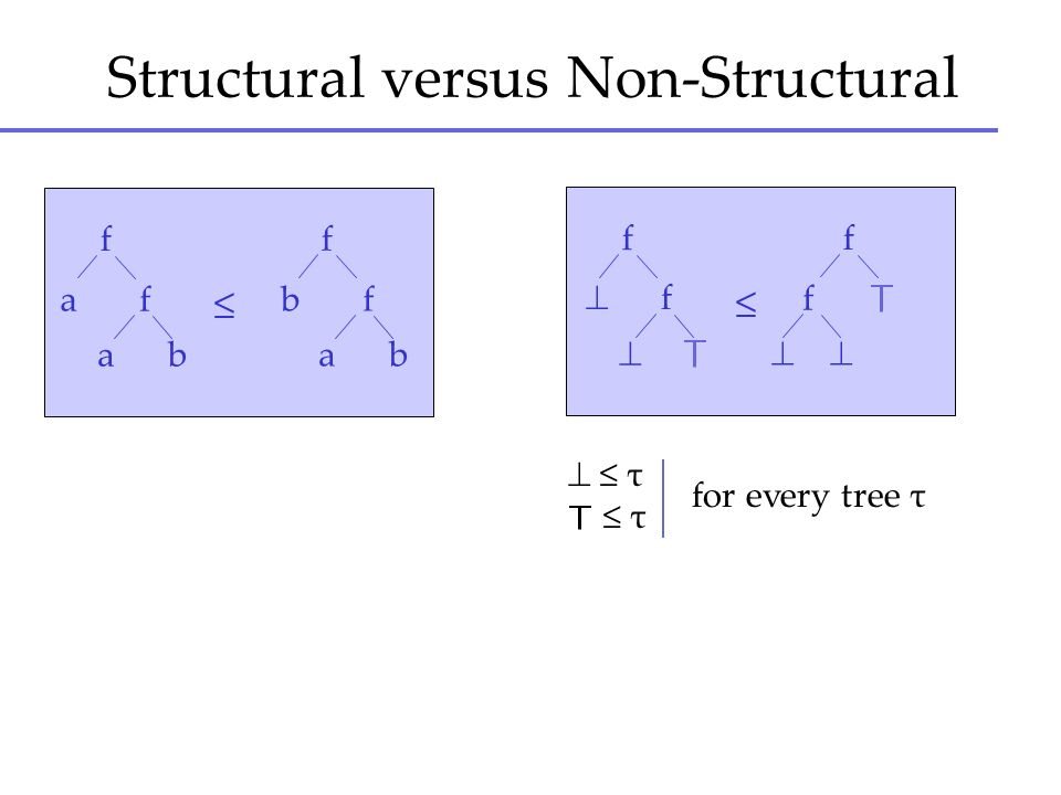 Structural versus Non-Structural