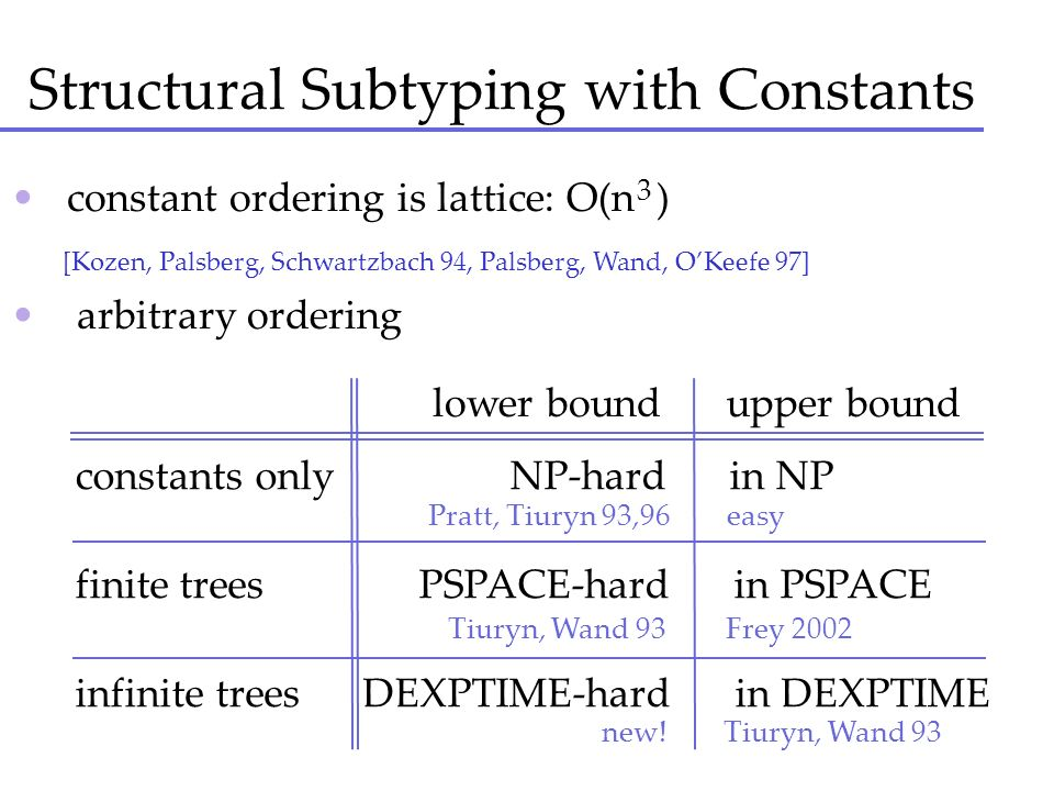 Structural Subtyping with Constants