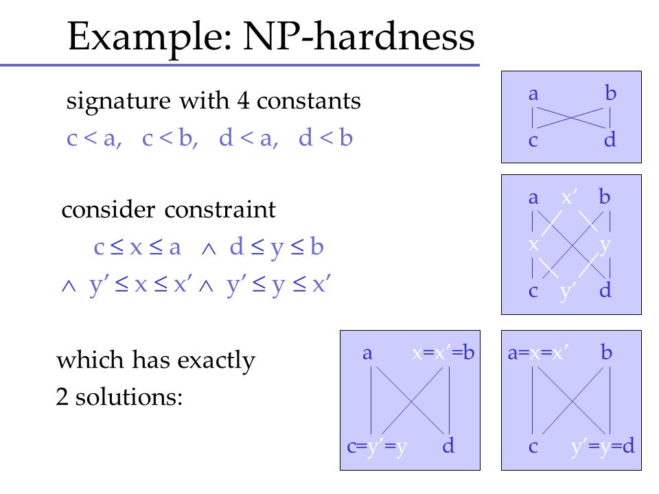 Example: NP-hardness signature with 4 constants
