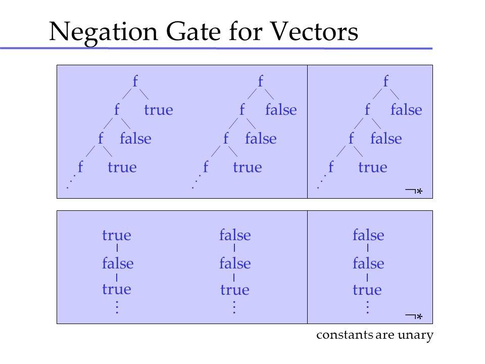 Negation Gate for Vectors