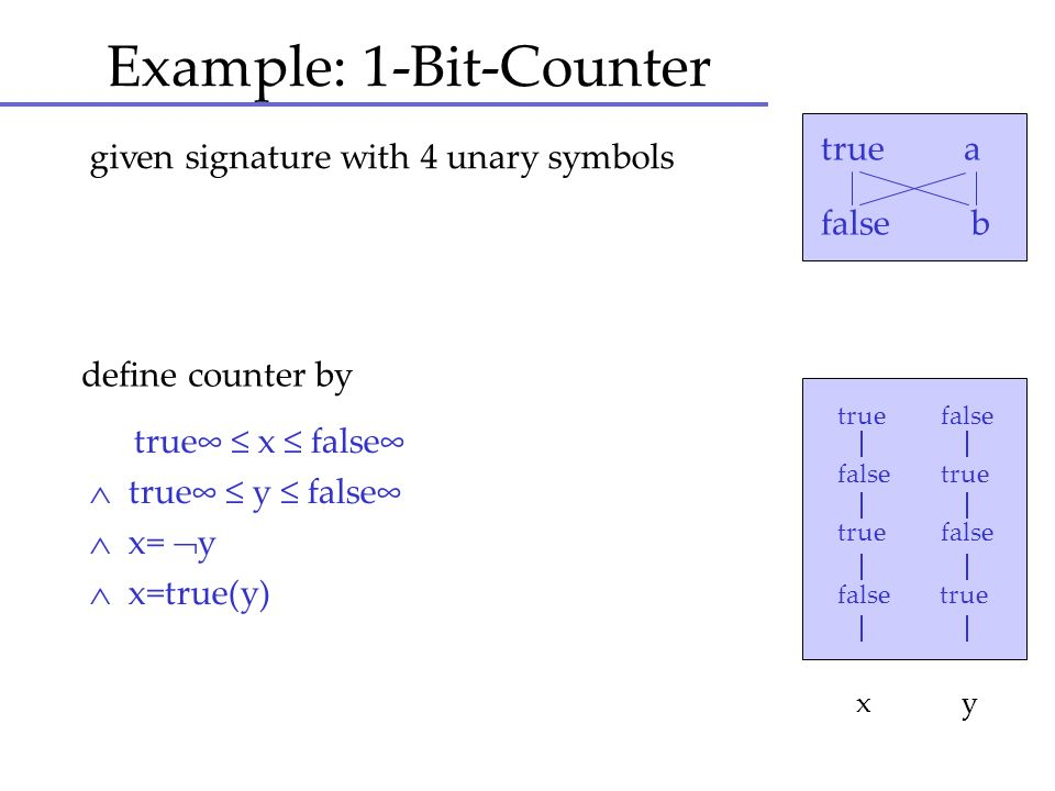 Example: 1-Bit-Counter