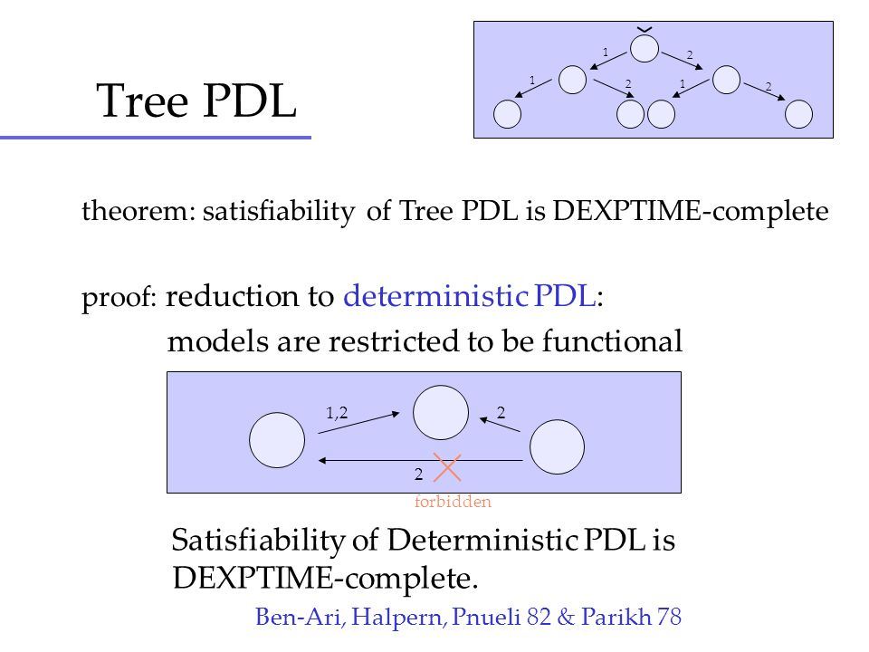 Tree PDL models are restricted to be functional