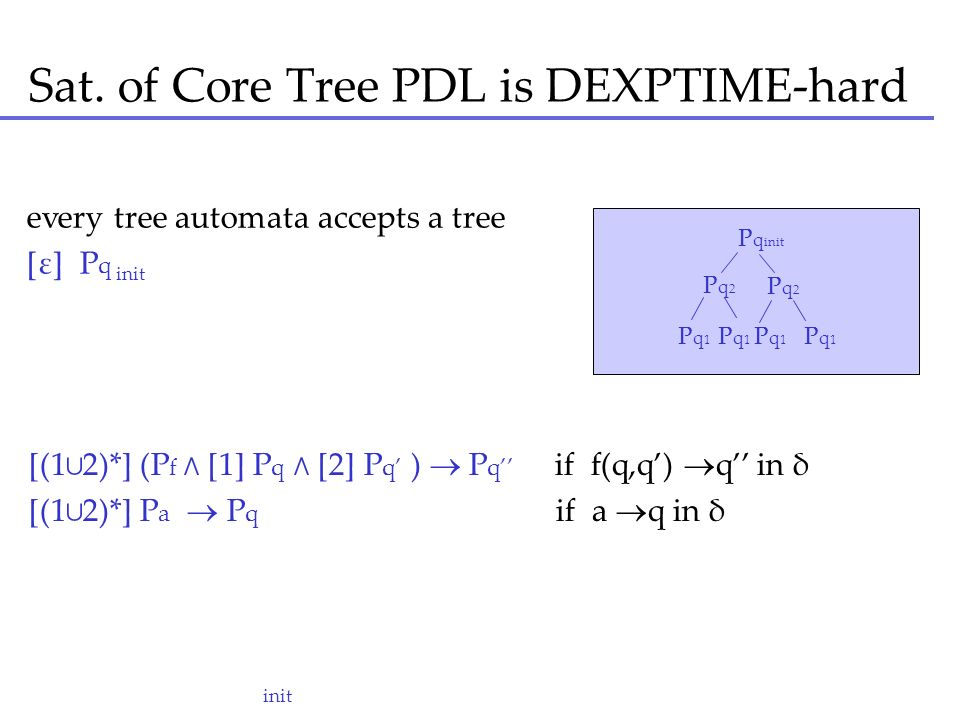 Sat. of Core Tree PDL is DEXPTIME-hard