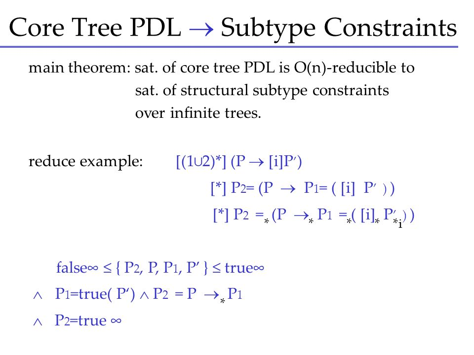 Core Tree PDL  Subtype Constraints