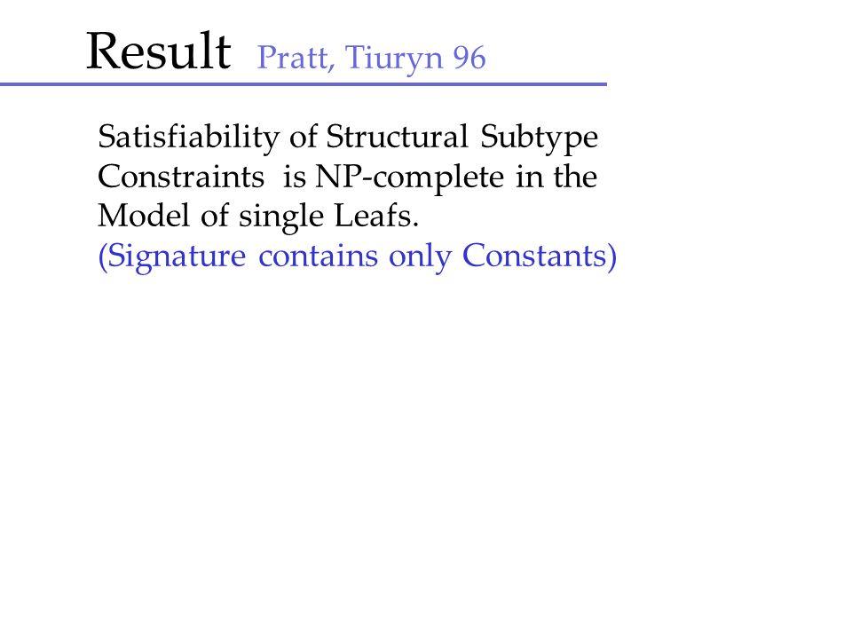 Result Pratt, Tiuryn 96