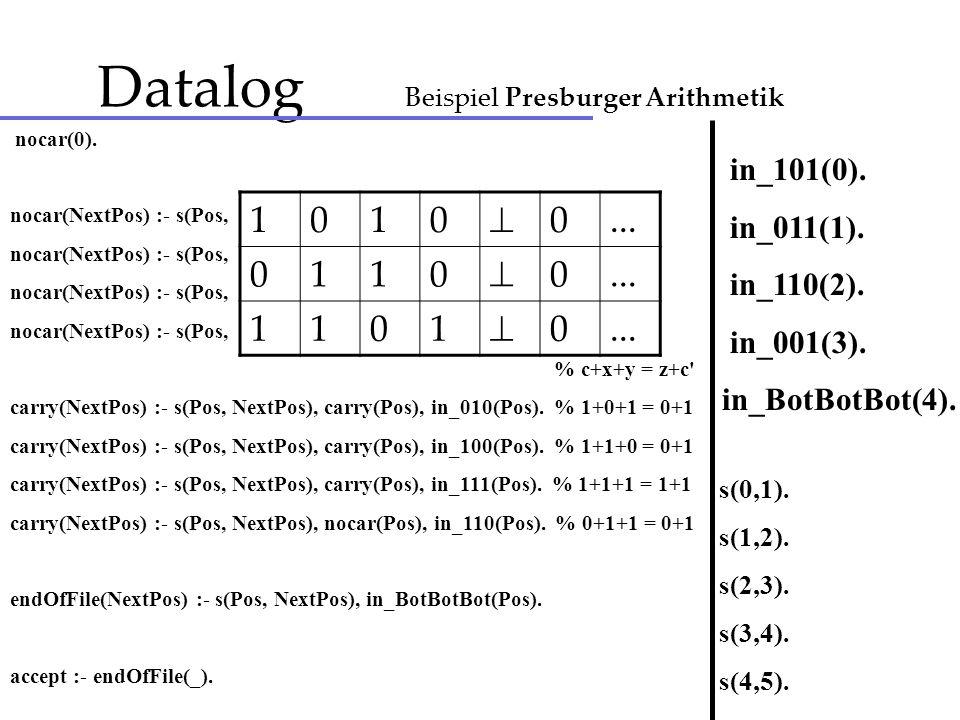 Datalog Beispiel Presburger Arithmetik