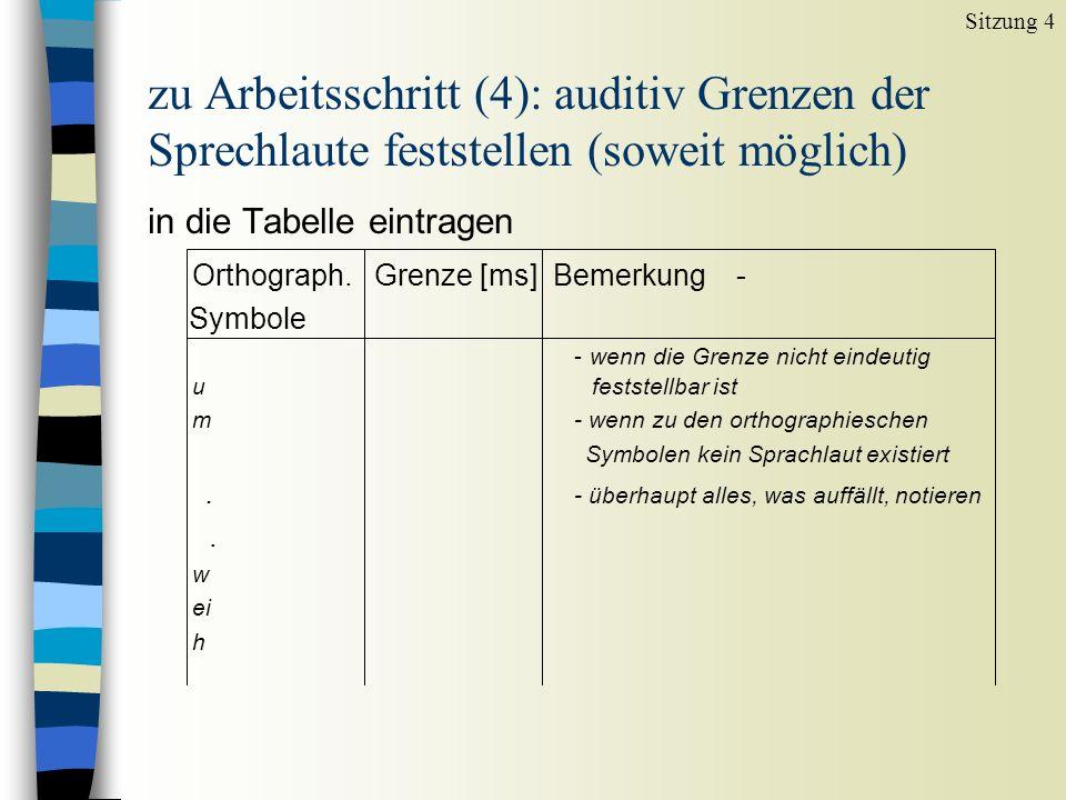 Sitzung 4 zu Arbeitsschritt (4): auditiv Grenzen der Sprechlaute feststellen (soweit möglich) in die Tabelle eintragen.