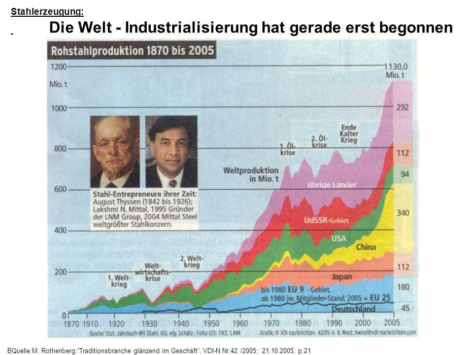 Die Welt - Industrialisierung hat gerade erst begonnen