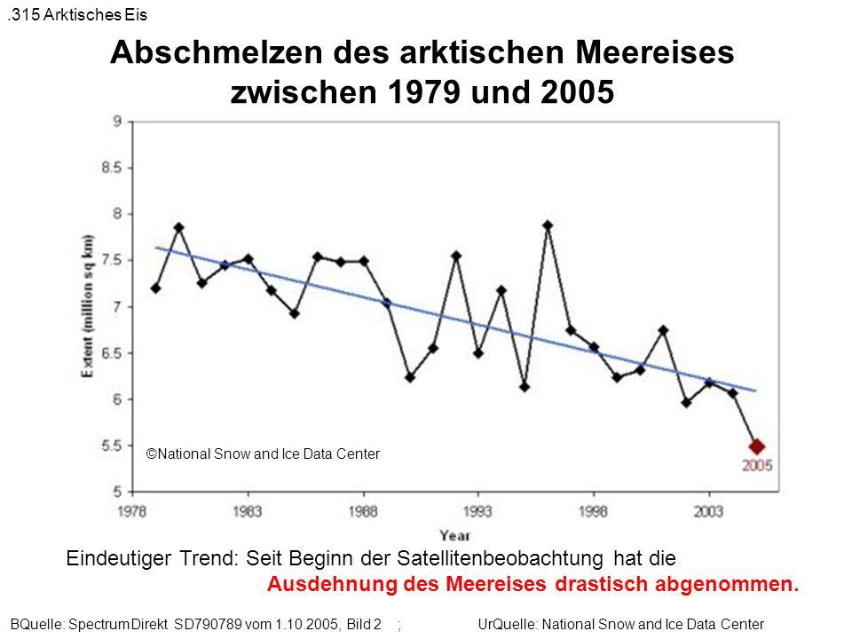 Abschmelzen des arktischen Meereises zwischen 1979 und 2005