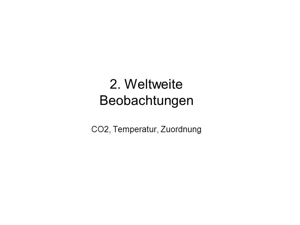 2. Weltweite Beobachtungen CO2, Temperatur, Zuordnung