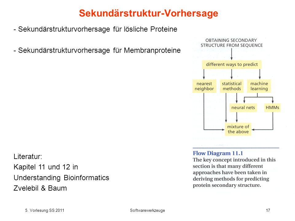 Sekundärstruktur-Vorhersage