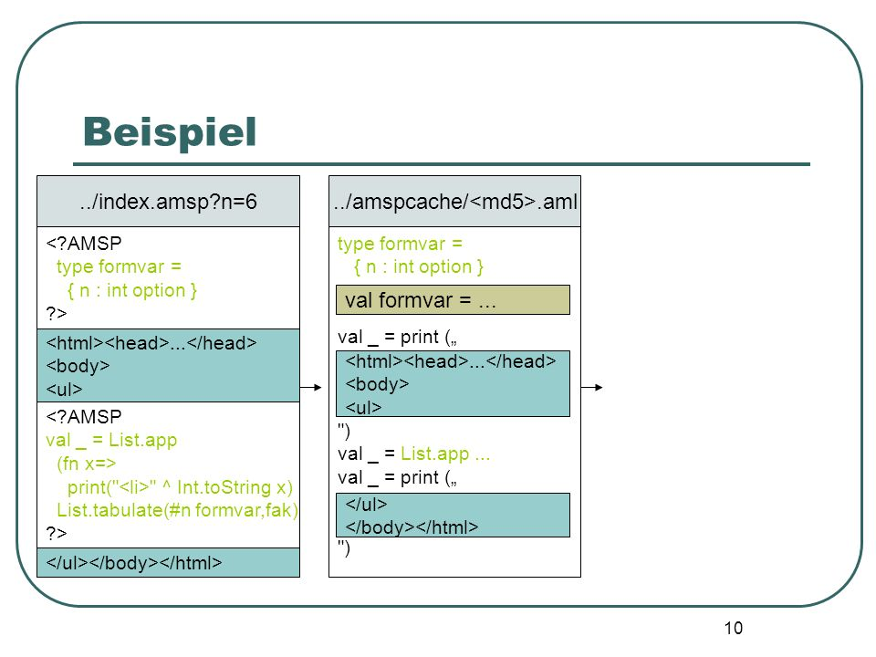 Beispiel ../index.amsp n=6 ../amspcache/<md5>.aml