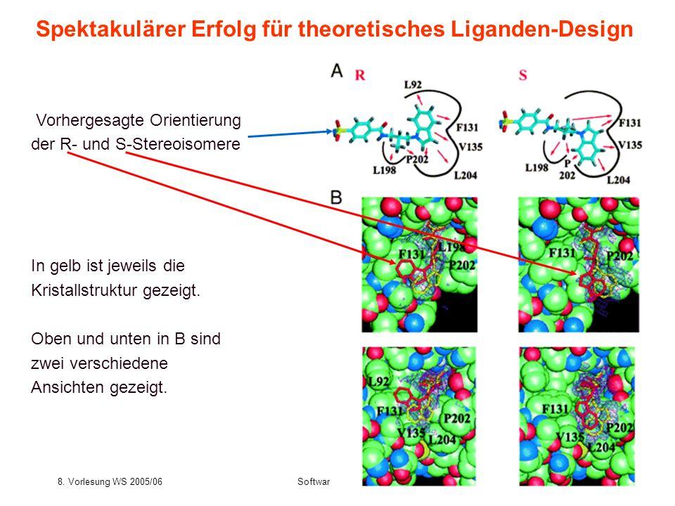 Spektakulärer Erfolg für theoretisches Liganden-Design