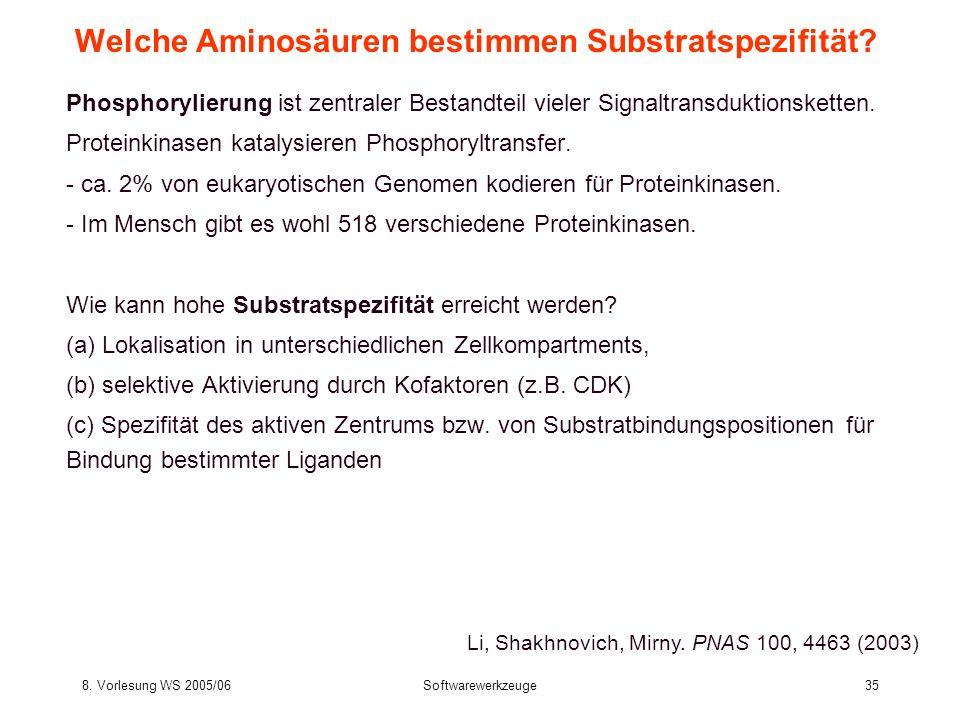 Welche Aminosäuren bestimmen Substratspezifität