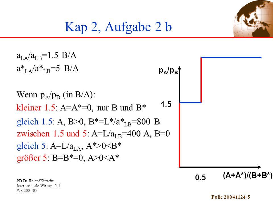 Kap 2, Aufgabe 2 b aLA/aLB=1.5 B/A a*LA/a*LB=5 B/A