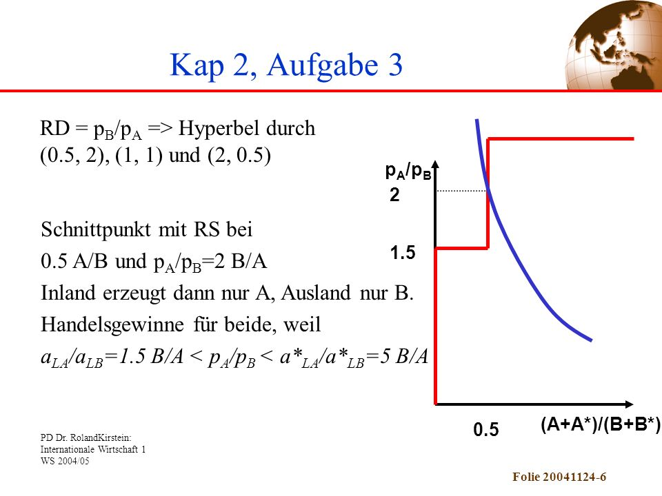 Kap 2, Aufgabe 3 RD = pB/pA => Hyperbel durch