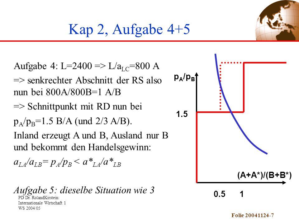 Kap 2, Aufgabe 4+5 Aufgabe 4: L=2400 => L/aLC=800 A