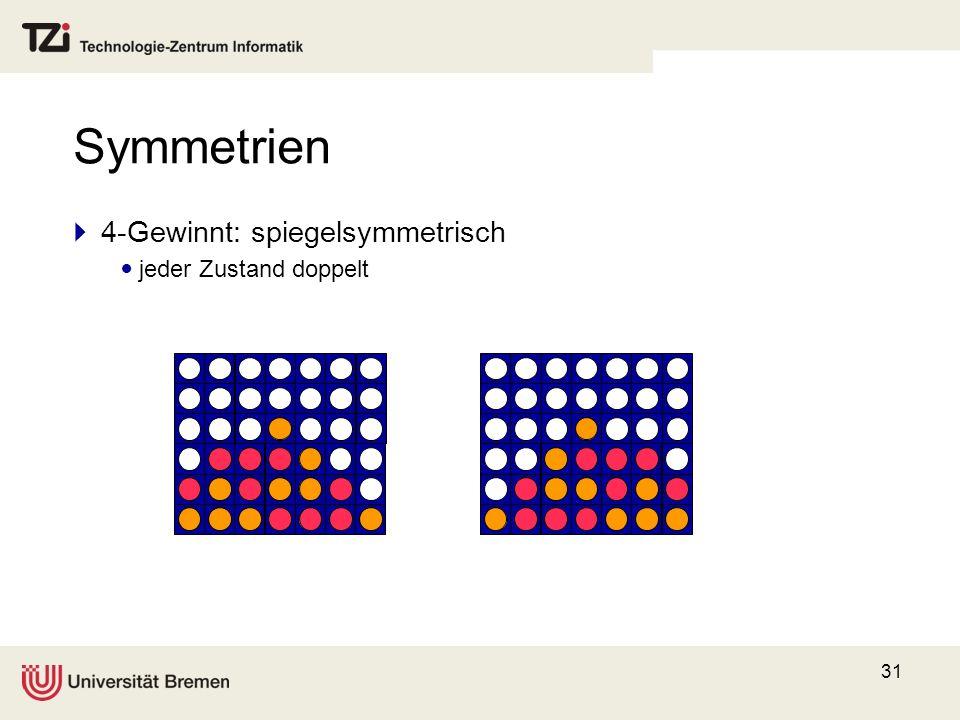 Symmetrien 4-Gewinnt: spiegelsymmetrisch jeder Zustand doppelt