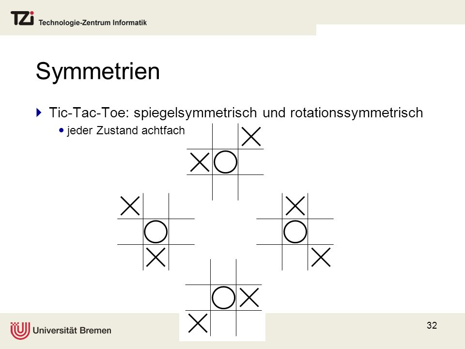 Symmetrien Tic-Tac-Toe: spiegelsymmetrisch und rotationssymmetrisch